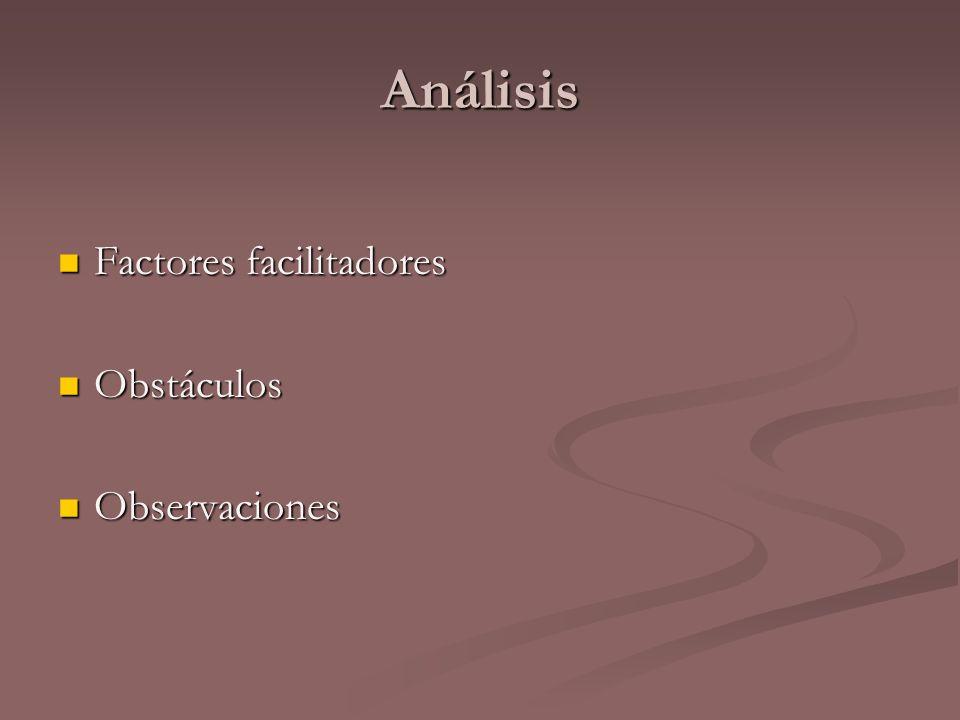 Análisis Factores facilitadores Factores facilitadores Obstáculos Obstáculos Observaciones Observaciones