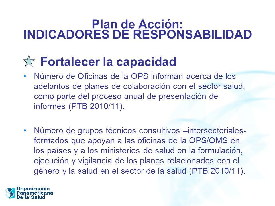 Organización Panamericana De la Salud Plan de Acción: INDICADORES DE RESPONSABILIDAD Fortalecer la capacidad Número de Oficinas de la OPS informan ace