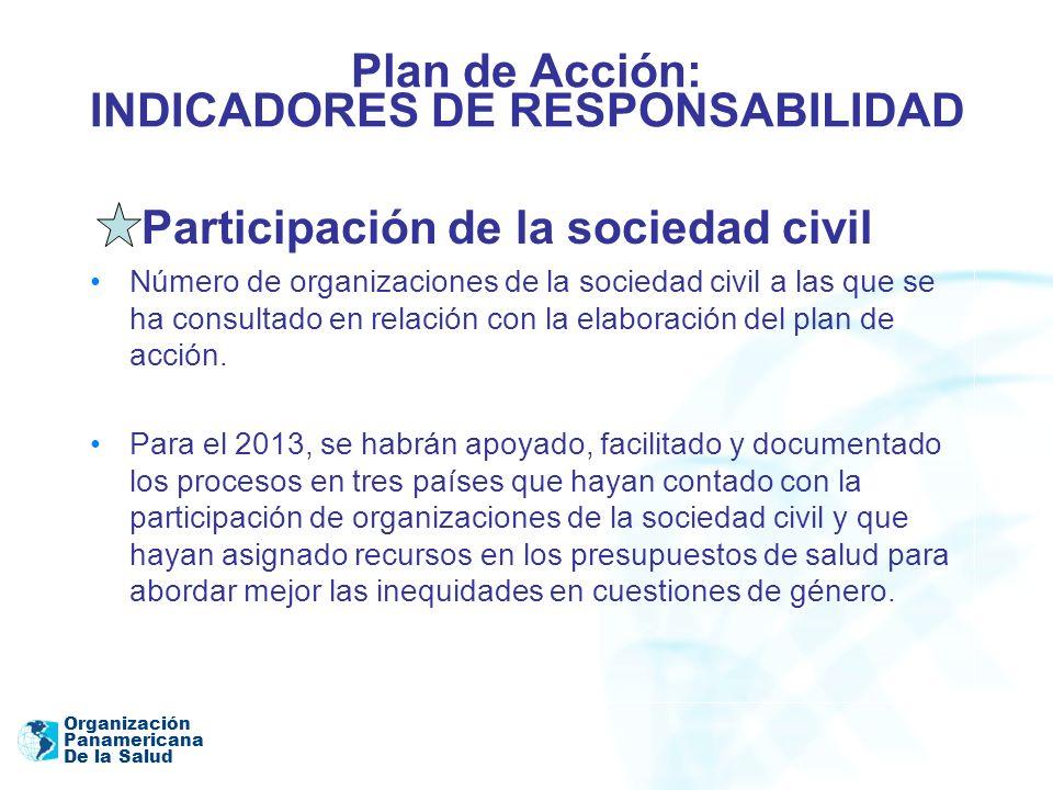 Organización Panamericana De la Salud Plan de Acción: INDICADORES DE RESPONSABILIDAD Participación de la sociedad civil Número de organizaciones de la