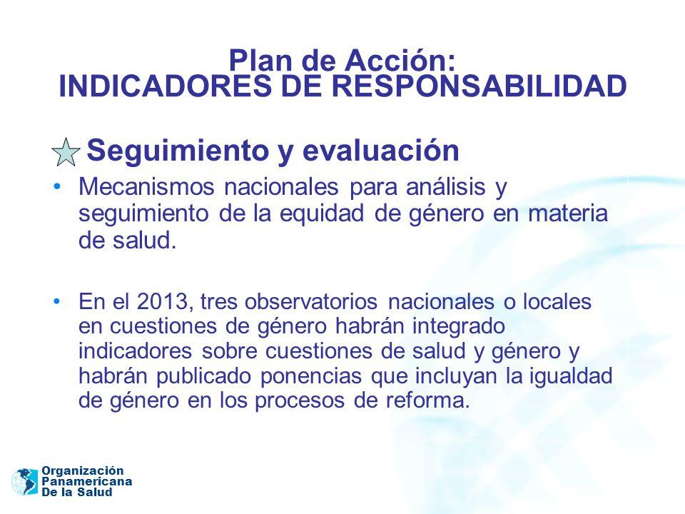 Organización Panamericana De la Salud Plan de Acción: INDICADORES DE RESPONSABILIDAD Seguimiento y evaluación Mecanismos nacionales para análisis y se