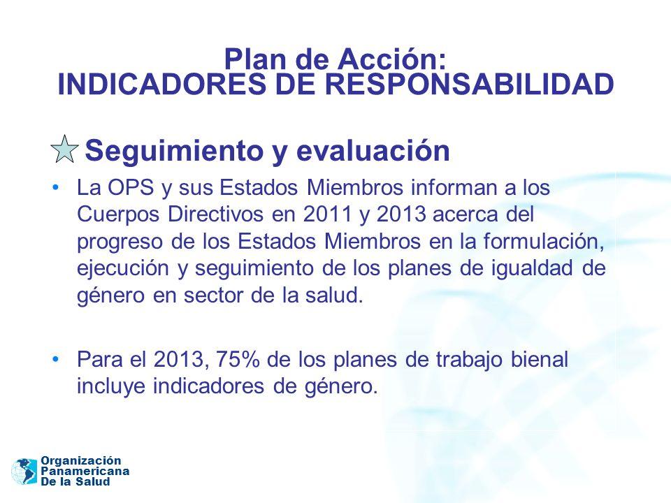 Organización Panamericana De la Salud Plan de Acción: INDICADORES DE RESPONSABILIDAD Seguimiento y evaluación La OPS y sus Estados Miembros informan a