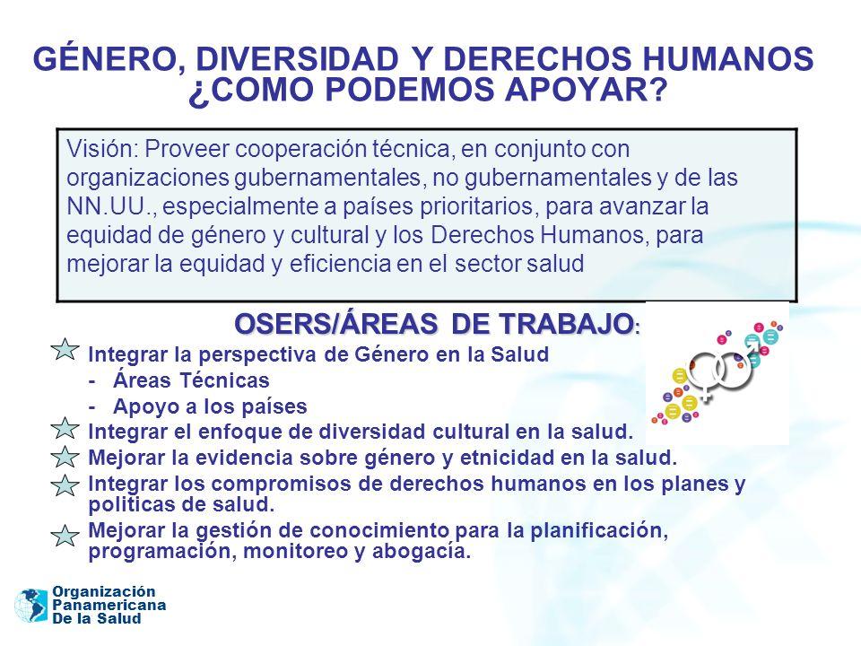 Organización Panamericana De la Salud OSERS/ÁREAS DE TRABAJO : Integrar la perspectiva de Género en la Salud - Áreas Técnicas - Apoyo a los países Int