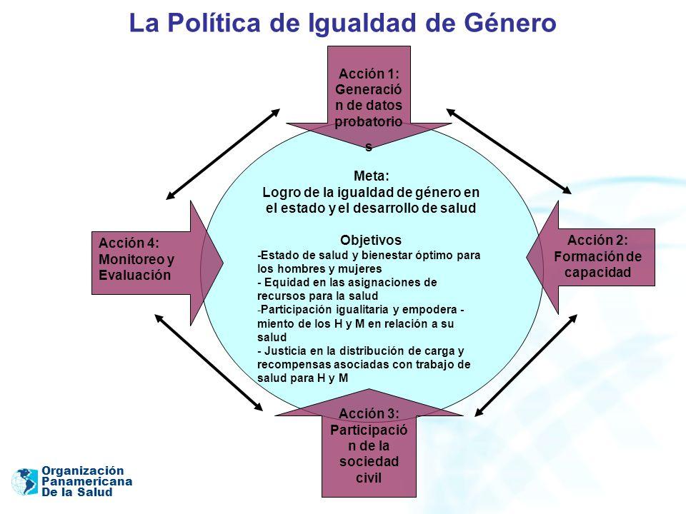 Organización Panamericana De la Salud Meta: Logro de la igualdad de género en el estado y el desarrollo de salud Objetivos -Estado de salud y bienesta
