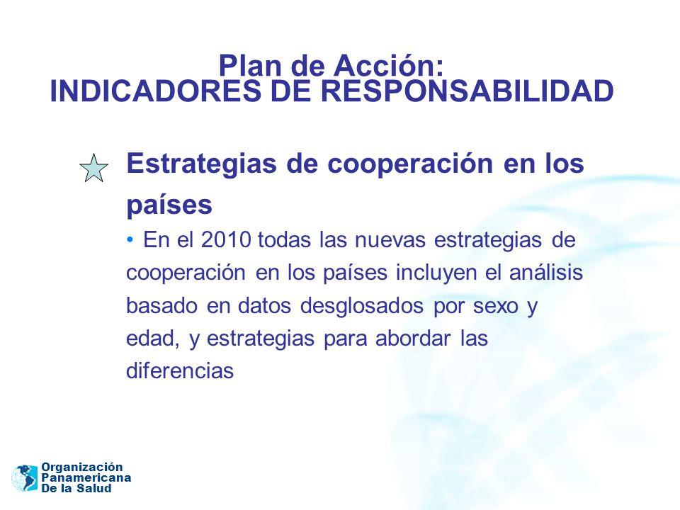 Organización Panamericana De la Salud Plan de Acción: INDICADORES DE RESPONSABILIDAD Mejorar los datos probatorios En el 2013 todas las encuestas regionales desglosarán los datos por sexo e incluirán el análisis de género.