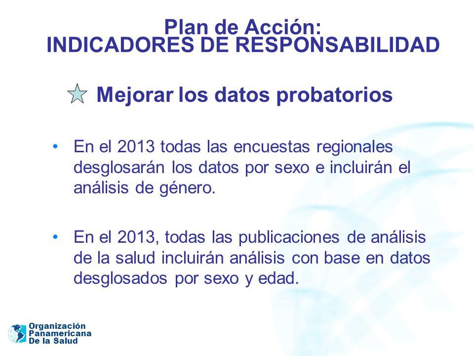 Organización Panamericana De la Salud Plan de Acción: INDICADORES DE RESPONSABILIDAD Mejorar los datos probatorios En el 2013 todas las encuestas regi