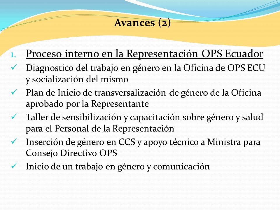 1. Proceso interno en la Representación OPS Ecuador Diagnostico del trabajo en género en la Oficina de OPS ECU y socialización del mismo Plan de Inici