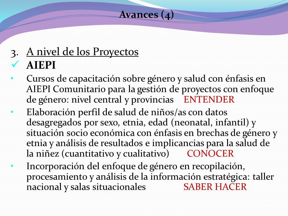 Avances (4) 3.A nivel de los Proyectos AIEPI Cursos de capacitación sobre género y salud con énfasis en AIEPI Comunitario para la gestión de proyectos