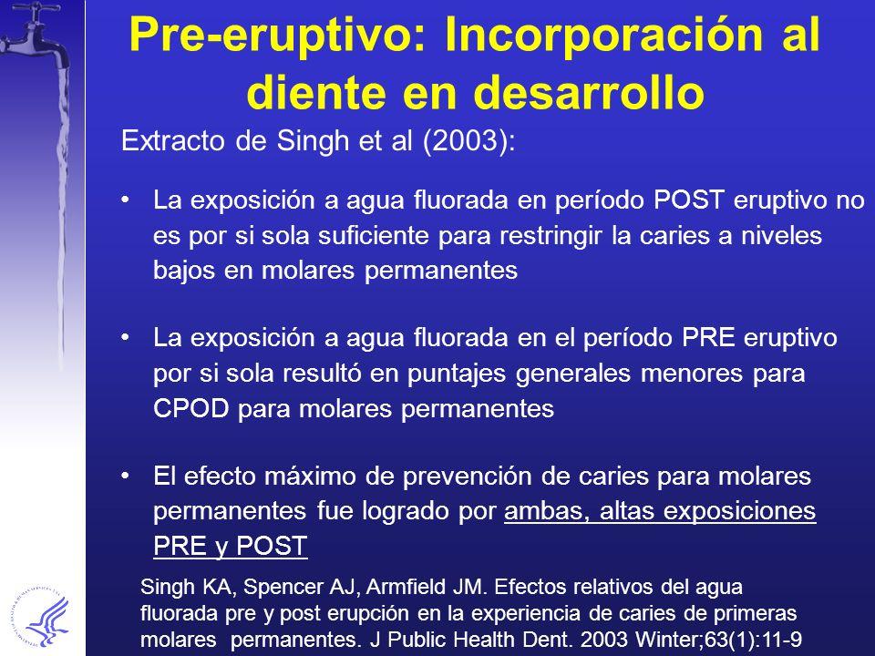Pre-eruptivo: Incorporación en Diente en Desarrollo Extracto de Singh et al (2007): En la exposición pre-eruptiva, el fluoruro es incorporado en la estructura del cristal del esmalte en desarrollo como parte de la apatita.