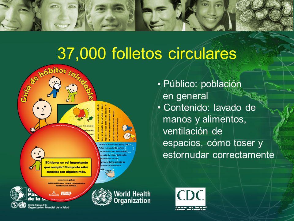37,000 folletos circulares Público: población en general Contenido: lavado de manos y alimentos, ventilación de espacios, cómo toser y estornudar correctamente