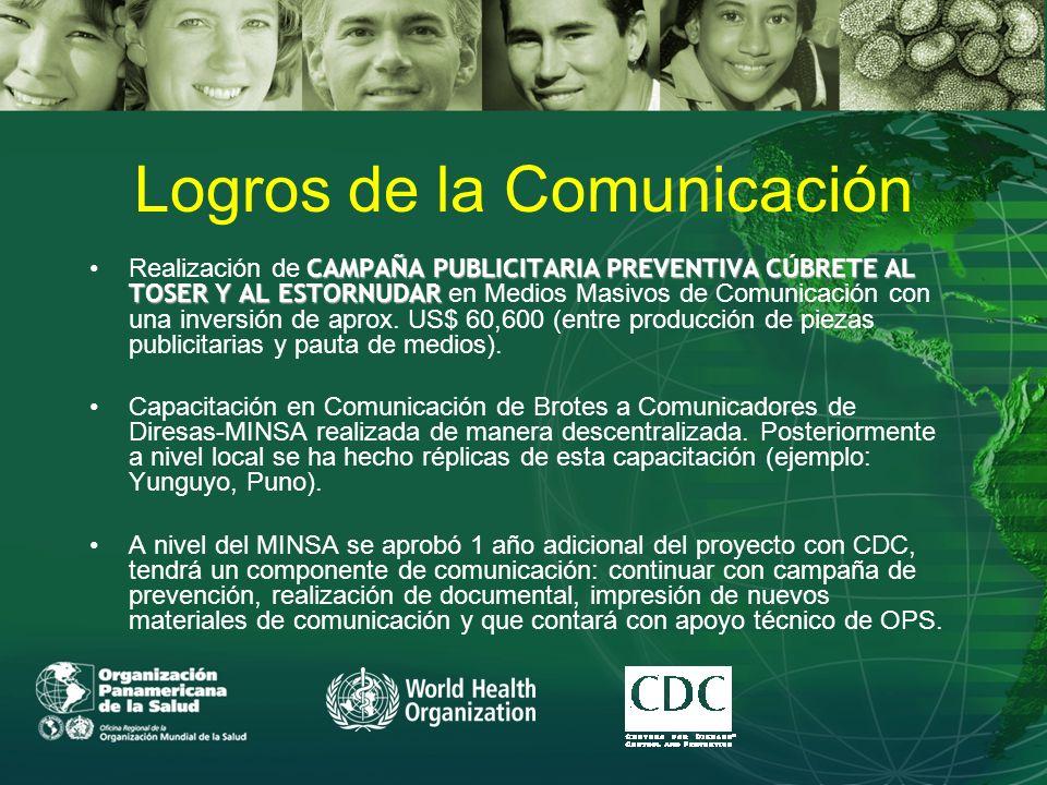 Logros de la Comunicación CAMPAÑA PUBLICITARIA PREVENTIVA CÚBRETE AL TOSER Y AL ESTORNUDARRealización de CAMPAÑA PUBLICITARIA PREVENTIVA CÚBRETE AL TOSER Y AL ESTORNUDAR en Medios Masivos de Comunicación con una inversión de aprox.