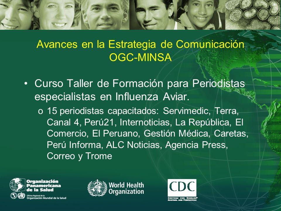 Avances en la Estrategia de Comunicación OGC-MINSA Curso Taller de Formación para Periodistas especialistas en Influenza Aviar.