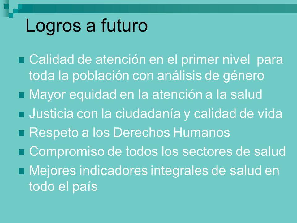 Logros a futuro Calidad de atención en el primer nivel para toda la población con análisis de género Mayor equidad en la atención a la salud Justicia