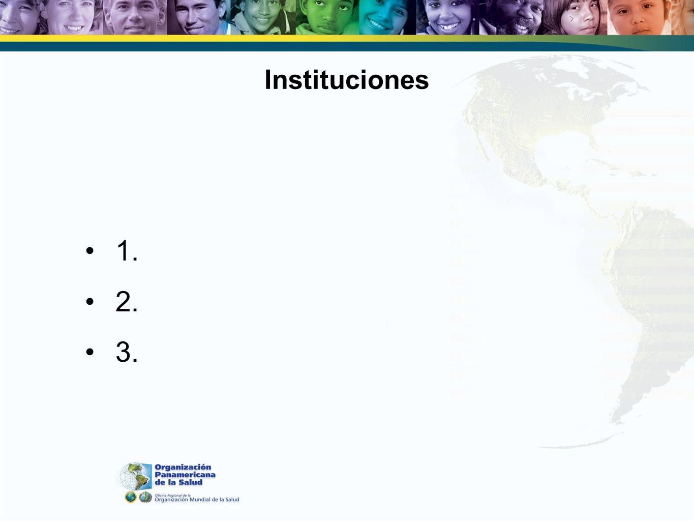 Instituciones 1. 2. 3.