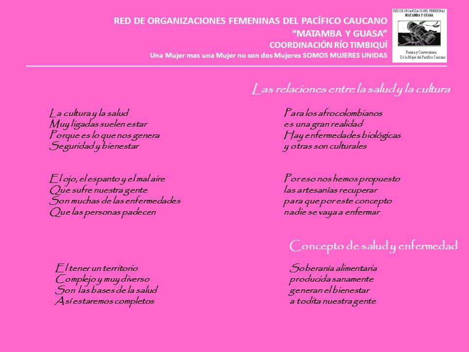 RED DE ORGANIZACIONES FEMENINAS DEL PACÍFICO CAUCANO MATAMBA Y GUASA COORDINACIÓN RÍO TIMBIQUÍ Una Mujer mas una Mujer no son dos Mujeres SOMOS MUJERES UNIDAS