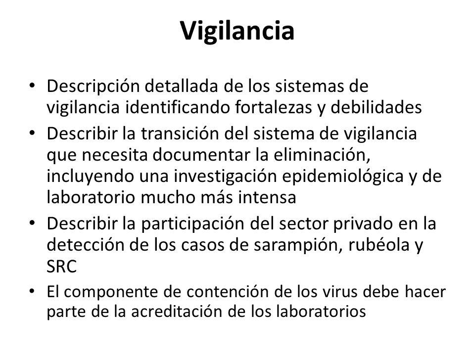 Vigilancia Descripción detallada de los sistemas de vigilancia identificando fortalezas y debilidades Describir la transición del sistema de vigilanci