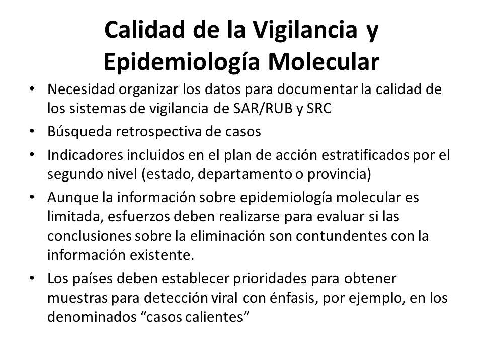Calidad de la Vigilancia y Epidemiología Molecular Necesidad organizar los datos para documentar la calidad de los sistemas de vigilancia de SAR/RUB y
