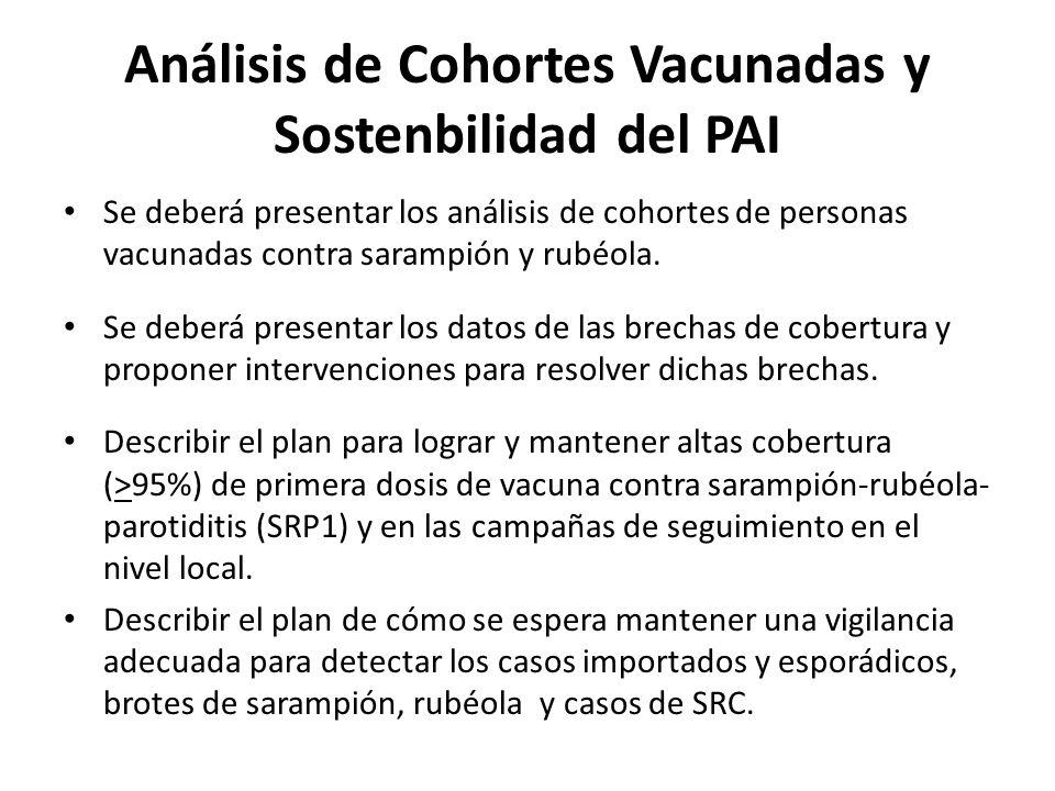 Análisis de Cohortes Vacunadas y Sostenbilidad del PAI Se deberá presentar los análisis de cohortes de personas vacunadas contra sarampión y rubéola.