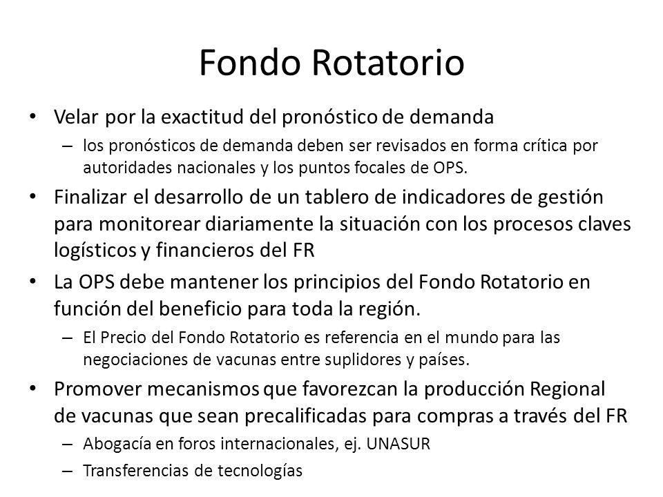 Fondo Rotatorio Velar por la exactitud del pronóstico de demanda – los pronósticos de demanda deben ser revisados en forma crítica por autoridades nac