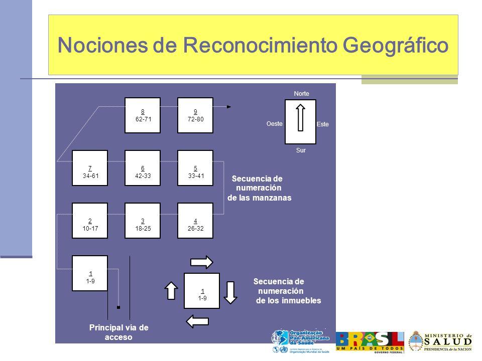 Nociones de Reconocimiento Geográfico 1 1-9 8 62-71 9 72-80 7 34-61 6 42-33 5 33-41 2 10-17 3 18-25 4 26-32 Secuencia de numeración de los inmuebles 1