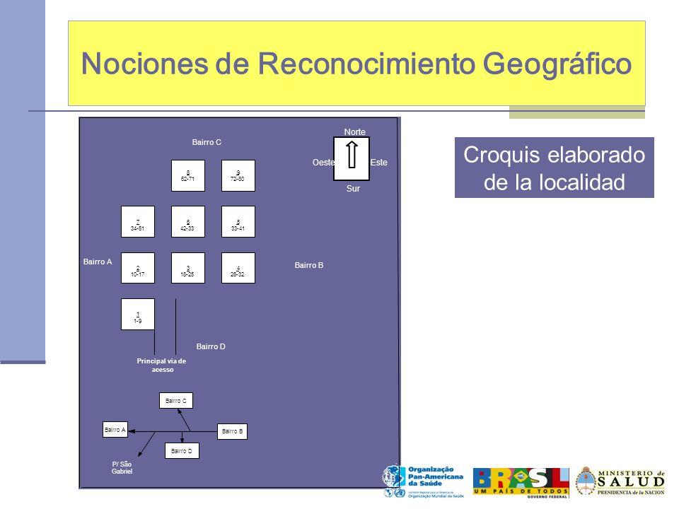 Nociones de Reconocimiento Geográfico Croquis elaborado de la localidad 1 1-9 8 62-71 9 72-80 7 34-61 6 42-33 5 33-41 2 10-17 3 18-25 4 26-32 Principa