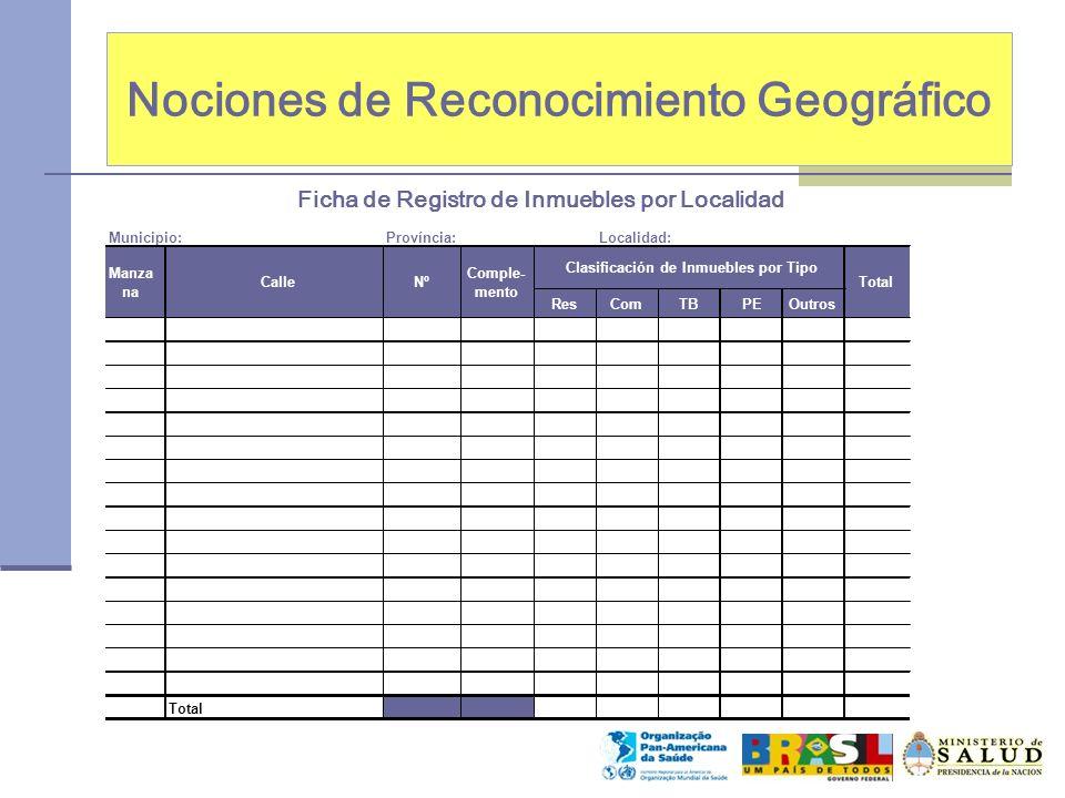 Nociones de Reconocimiento Geográfico Municipio:Província:Localidad: ResComTBPEOutros Total Ficha de Registro de Inmuebles por Localidad Manza na Clas