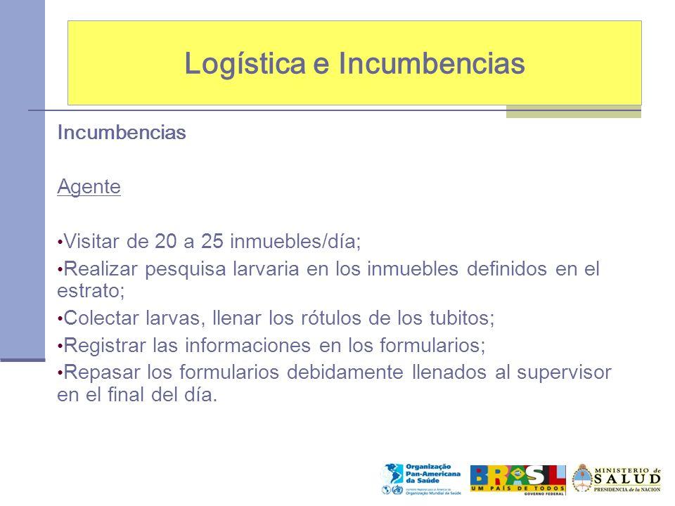 Logística e Incumbencias Incumbencias Agente Visitar de 20 a 25 inmuebles/día; Realizar pesquisa larvaria en los inmuebles definidos en el estrato; Co