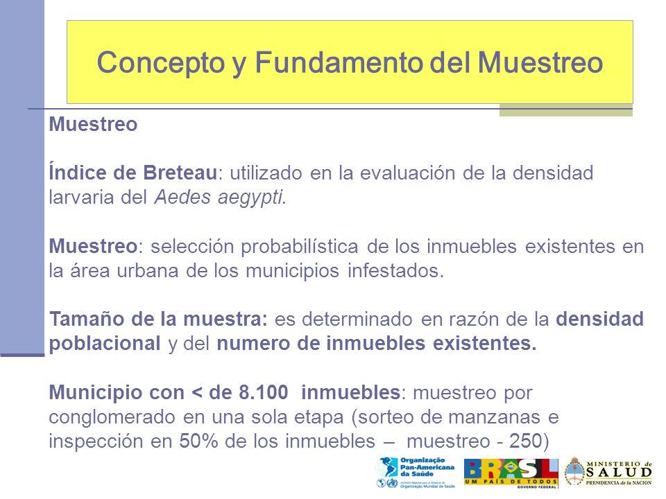 Concepto y Fundamento del Muestreo Muestreo Índice de Breteau: utilizado en la evaluación de la densidad larvaria del Aedes aegypti. Muestreo: selecci