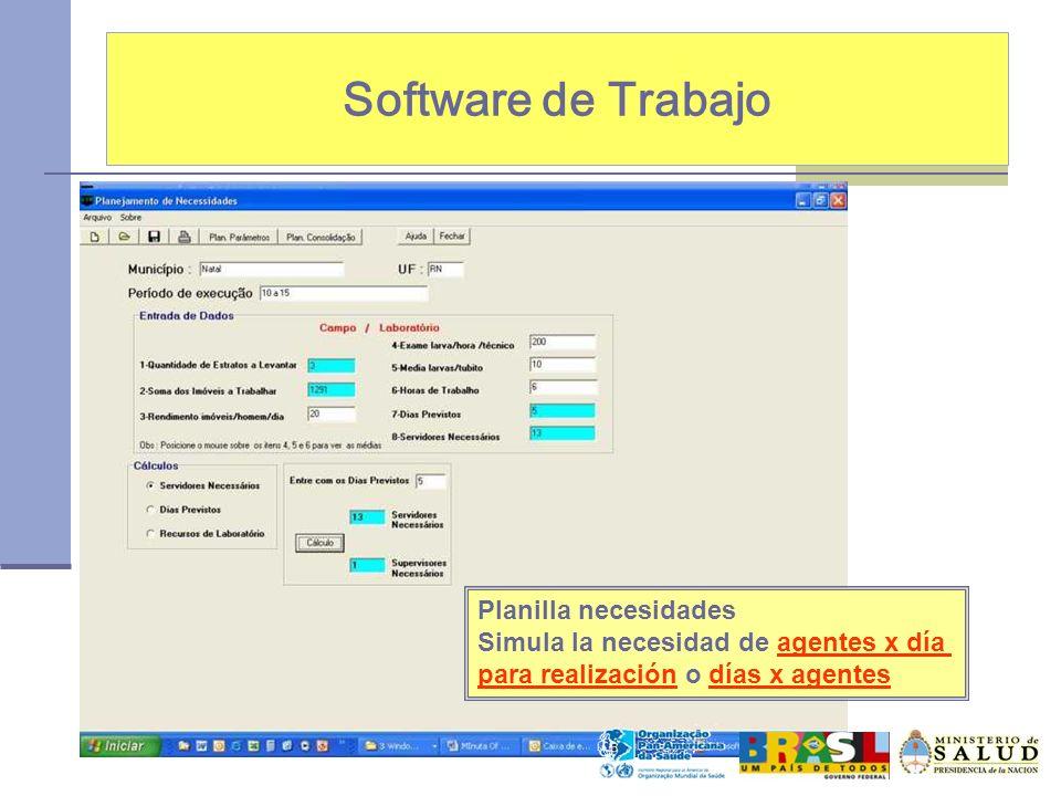 Software de Trabajo Planilla necesidades Simula la necesidad de agentes x día para realización o días x agentes