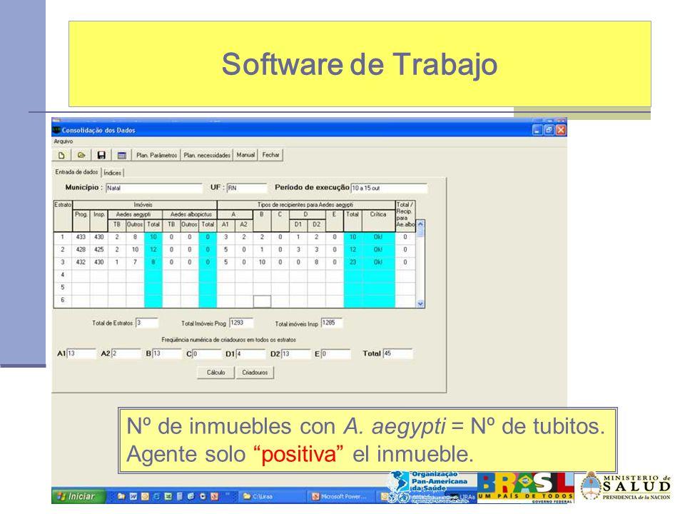 Software de Trabajo Nº de inmuebles con A. aegypti = Nº de tubitos. Agente solo positiva el inmueble.