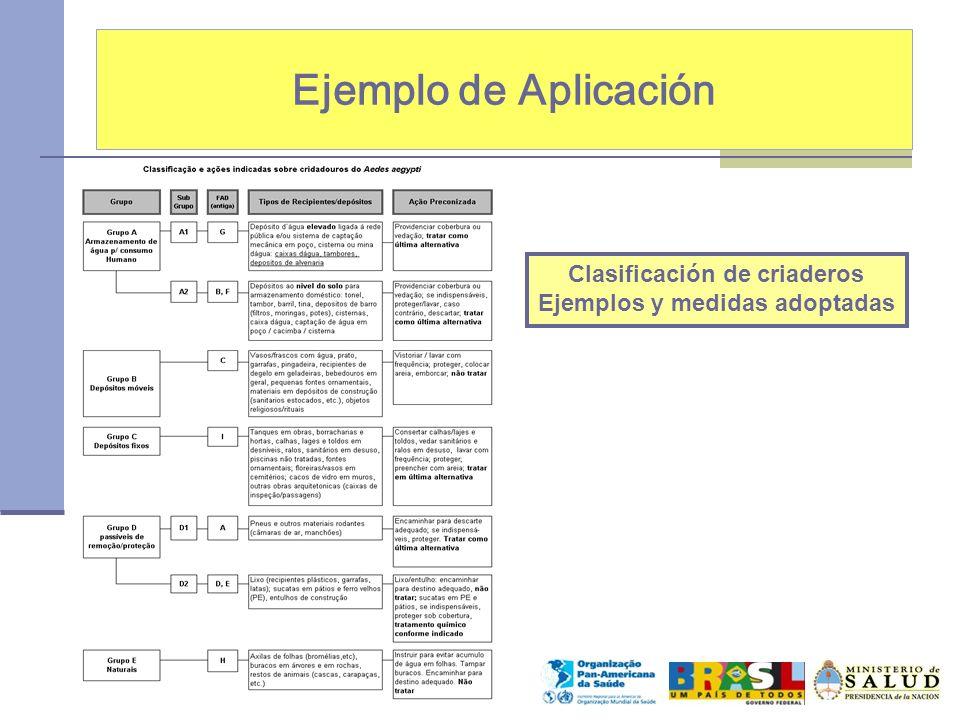 Ejemplo de Aplicación Clasificación de criaderos Ejemplos y medidas adoptadas