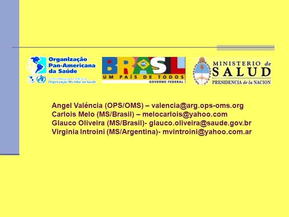 Angel Valéncia (OPS/OMS) – valencia@arg.ops-oms.org Carlois Melo (MS/Brasil) – melocarlois@yahoo.com Glauco Oliveira (MS/Brasil)- glauco.oliveira@saude.gov.br Virginia Introini (MS/Argentina)- mvintroini@yahoo.com.ar