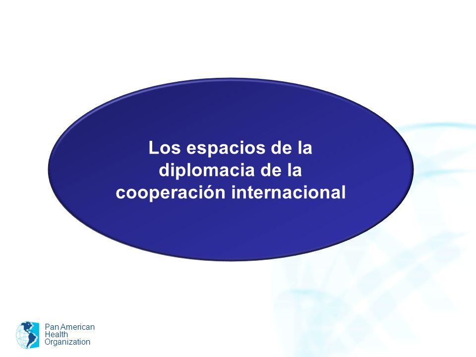 Pan American Health Organization Los espacios de la diplomacia de la cooperación internacional
