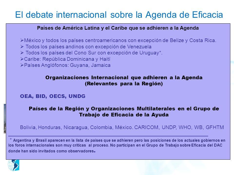 El debate internacional sobre la Agenda de Eficacia Monterrey Consensus (2002) Roma declaración de Armonización (2003) –HLF1 Accra Agenda para la Acci