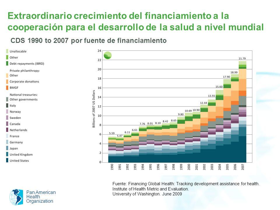 Extraordinario crecimiento del financiamiento a la cooperación para el desarrollo de la salud a nivel mundial CDS 1990 to 2007 por fuente de financiam