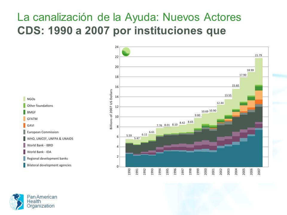Pan American Health Organization La agenda de la diplomacia de la cooperación para el desarrollo de la salud