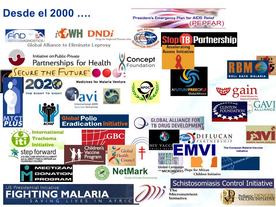 Pan American Health Organization Source: PAHO, base on CRS Database (OECD.STATS) and World Bank AOD para Salud y AOD para Salud per cápita 2002-2008 Consenso de Monterrey Declaración de París
