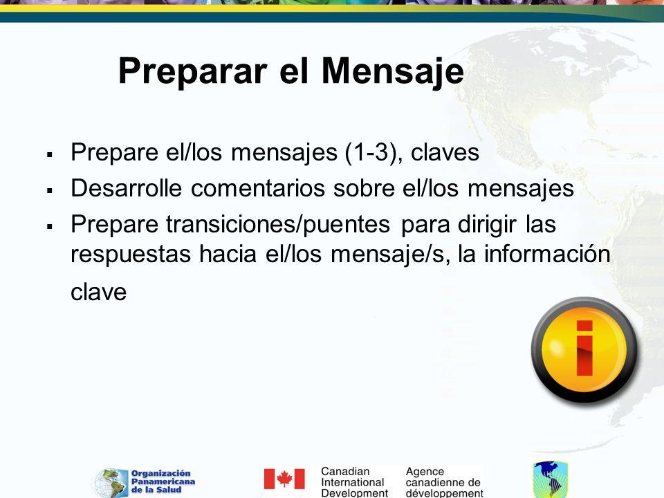 Preparar el Mensaje Prepare el/los mensajes (1-3), claves Desarrolle comentarios sobre el/los mensajes Prepare transiciones/puentes para dirigir las r