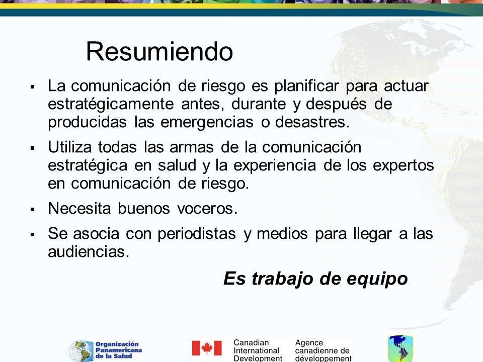 Resumiendo La comunicación de riesgo es planificar para actuar estratégicamente antes, durante y después de producidas las emergencias o desastres. Ut