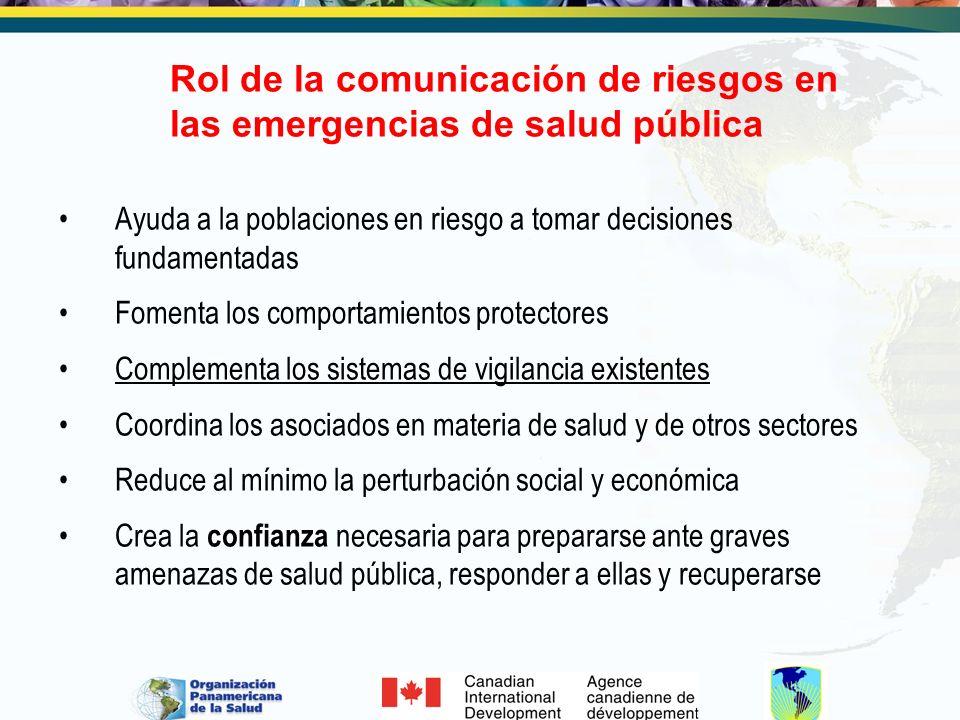 Rol de la comunicación de riesgos en las emergencias de salud pública Ayuda a la poblaciones en riesgo a tomar decisiones fundamentadas Fomenta los co