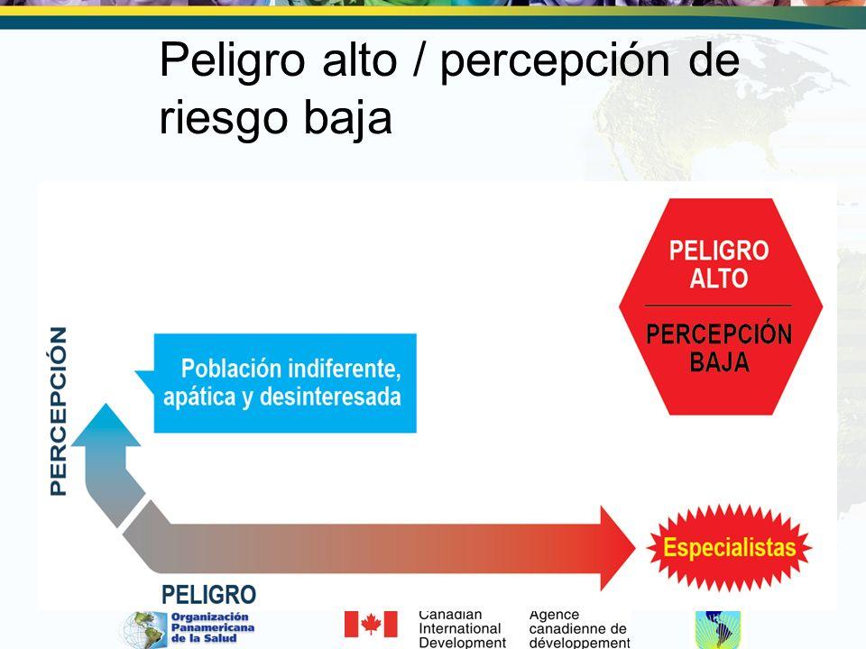 Peligro alto / percepción de riesgo baja