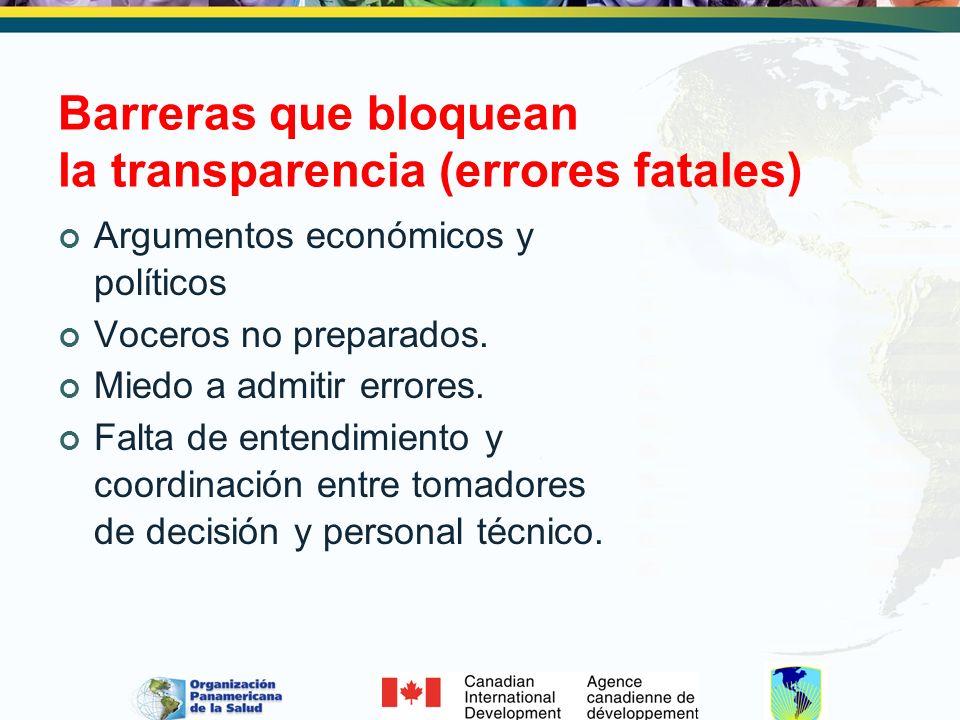 Barreras que bloquean la transparencia (errores fatales) Argumentos económicos y políticos Voceros no preparados. Miedo a admitir errores. Falta de en
