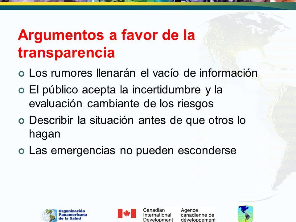 Argumentos a favor de la transparencia Los rumores llenarán el vacío de información El público acepta la incertidumbre y la evaluación cambiante de lo
