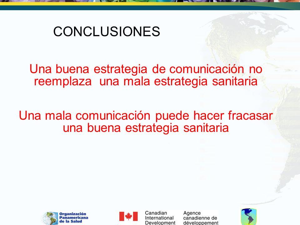 CONCLUSIONES Una buena estrategia de comunicación no reemplaza una mala estrategia sanitaria Una mala comunicación puede hacer fracasar una buena estr