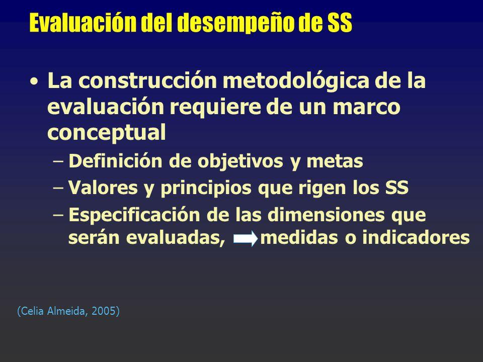 Evaluación del desempeño de SS La construcción metodológica de la evaluación requiere de un marco conceptual –Definición de objetivos y metas –Valores