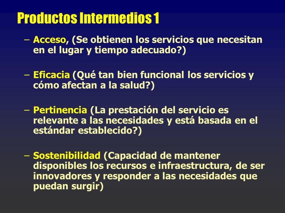 Productos Intermedios 1 –Acceso, (Se obtienen los servicios que necesitan en el lugar y tiempo adecuado?) –Eficacia (Qué tan bien funcional los servic