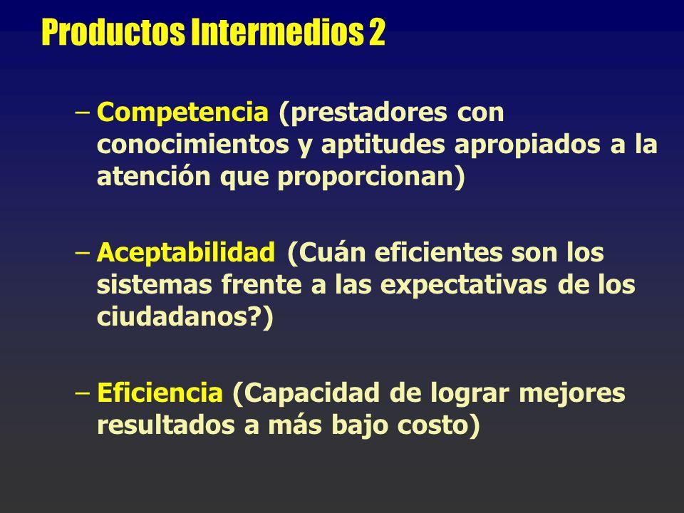 Productos Intermedios 2 –Competencia (prestadores con conocimientos y aptitudes apropiados a la atención que proporcionan) –Aceptabilidad (Cuán eficie