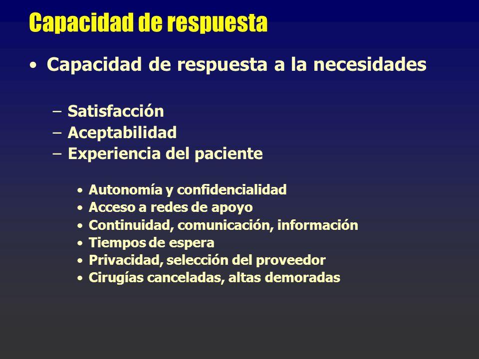 Capacidad de respuesta Capacidad de respuesta a la necesidades –Satisfacción –Aceptabilidad –Experiencia del paciente Autonomía y confidencialidad Acc