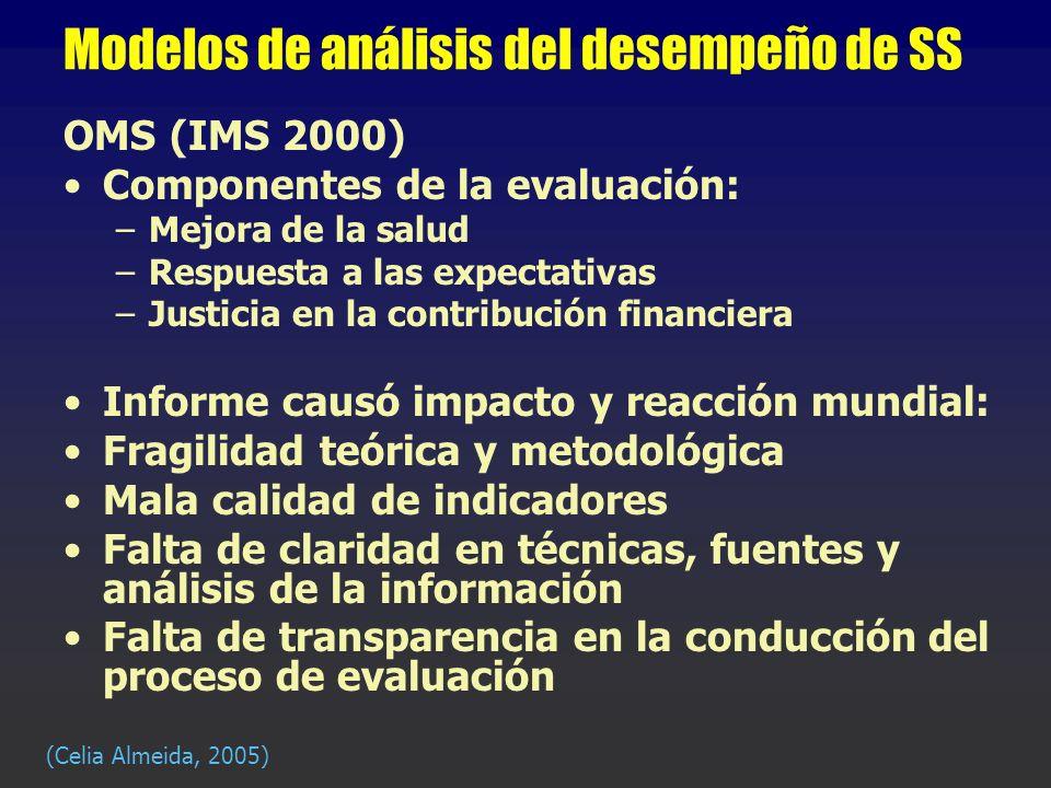 Modelos de análisis del desempeño de SS OMS (IMS 2000) Componentes de la evaluación: –Mejora de la salud –Respuesta a las expectativas –Justicia en la