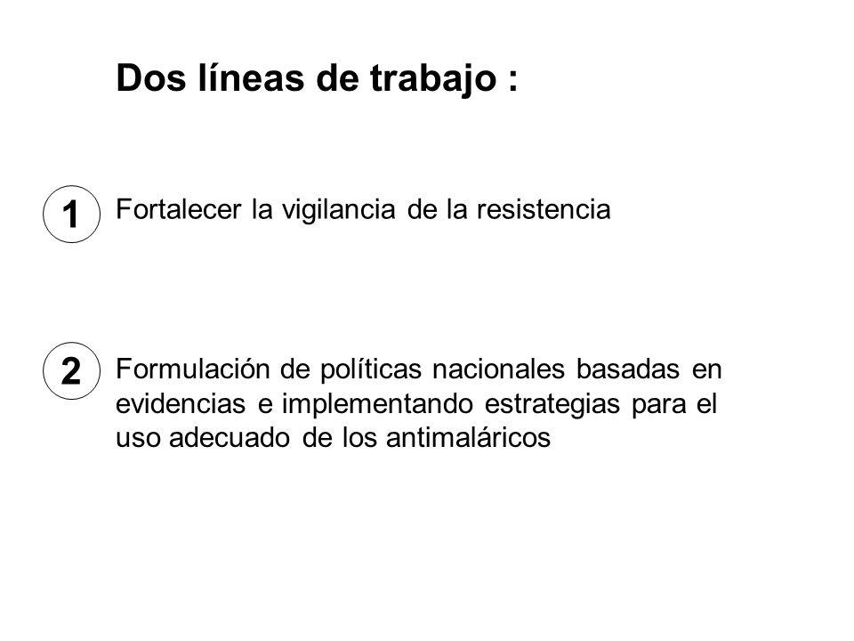 Fortalecer la vigilancia de la resistencia Formulación de políticas nacionales basadas en evidencias e implementando estrategias para el uso adecuado