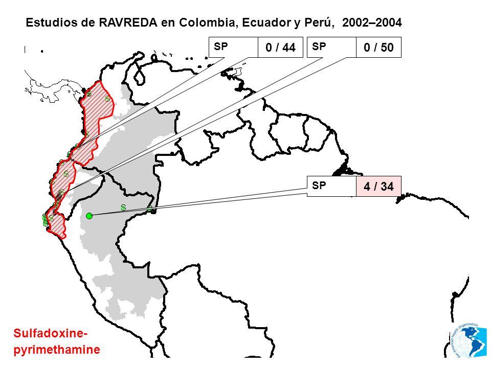Estudios de RAVREDA en Colombia, Ecuador y Perú, 2002–2004 Sulfadoxine- pyrimethamine SP 0 / 44 SP 0 / 50 SP 4 / 34